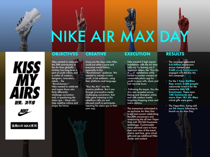 NIKE AIR MAX DAY   CASE STUDIES   The Source